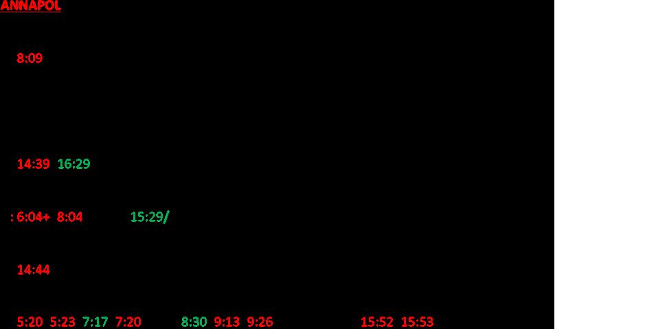Annapol